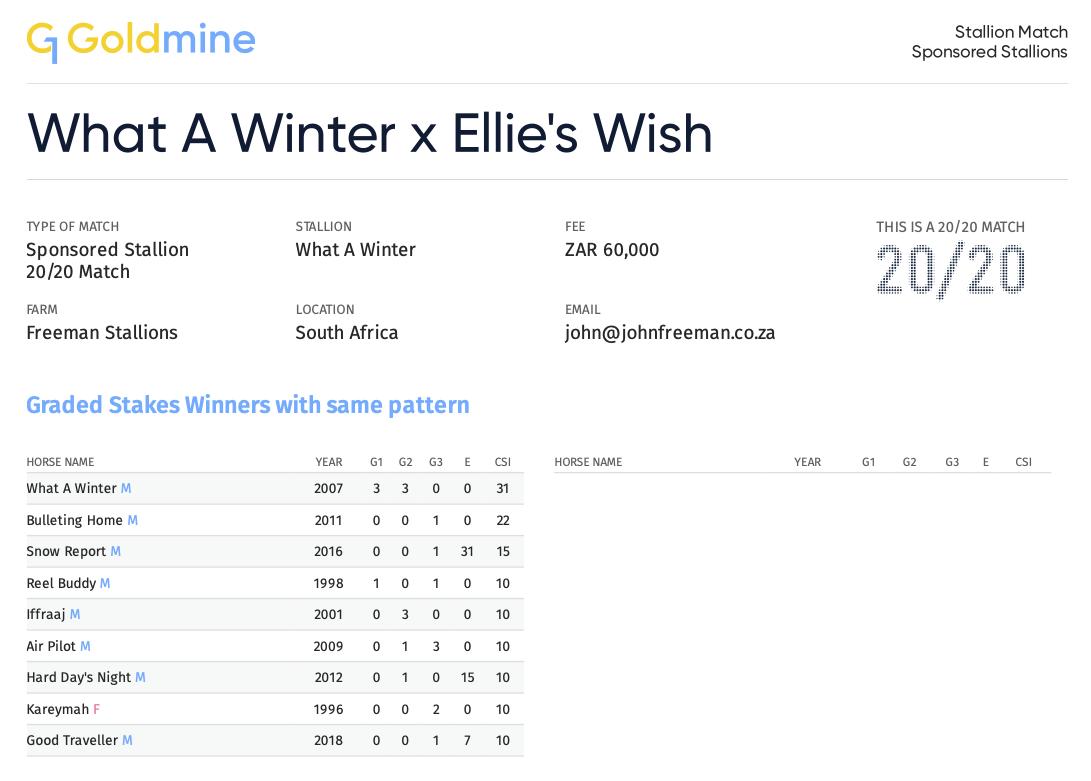 G1 Ellies Wish