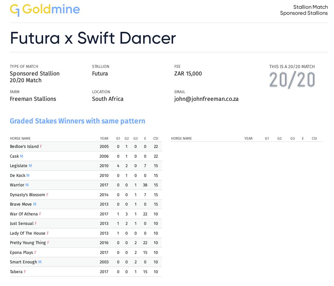 G1 Swift Dancer